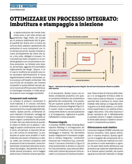 Imbutitura_stampaggio_iniezione